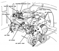 Fig. 1 - The Thermactor Air (TAC) system � V8 engines Ford Mustang 1968.jpg